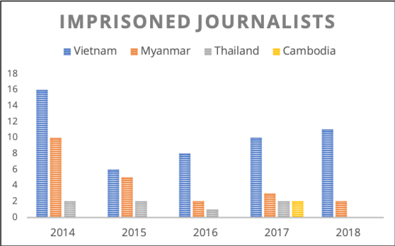 Imprisoned Journalists Image